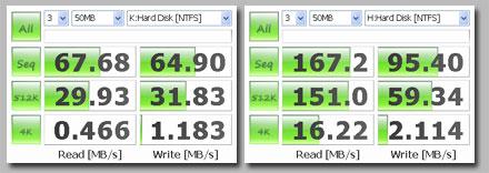 ベンチマーク SSD 恵安 K-SSD120S-VIM